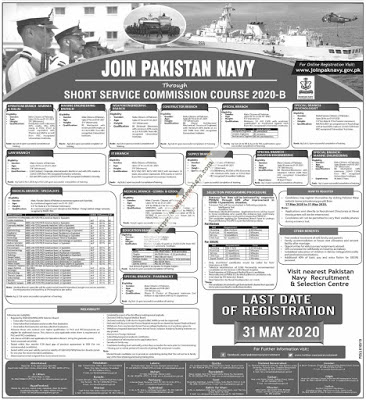 Join Pakistan Navy latest Government jobs May 2020